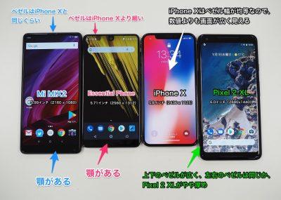 【ベゼル比較】iPhone X vs. Essential Phone vs. Pixel 2 XL vs. Mi MIX2