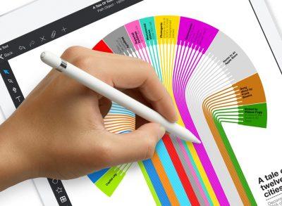Appleの申請特許から次世代「Apple Pencil」が見えてきた!!